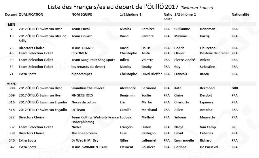 french teams otillo 2017 b